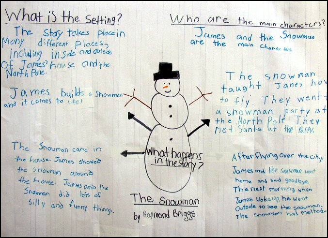 "Activities for use with ""The Snowman Storybook,"" by Raymond Briggs"