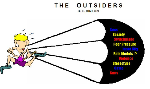 """teenagers in the novel the outsiders Teen movie night: """"the outsiders"""" – book vs  the library will show the movie  version of s e hinton's book, """"the outsiders"""" followed by a."""